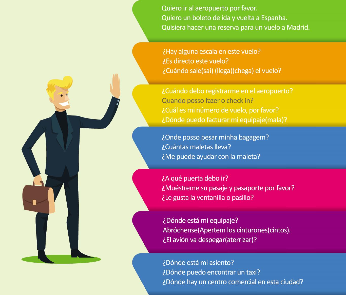 Aprender-Espanhol-Online